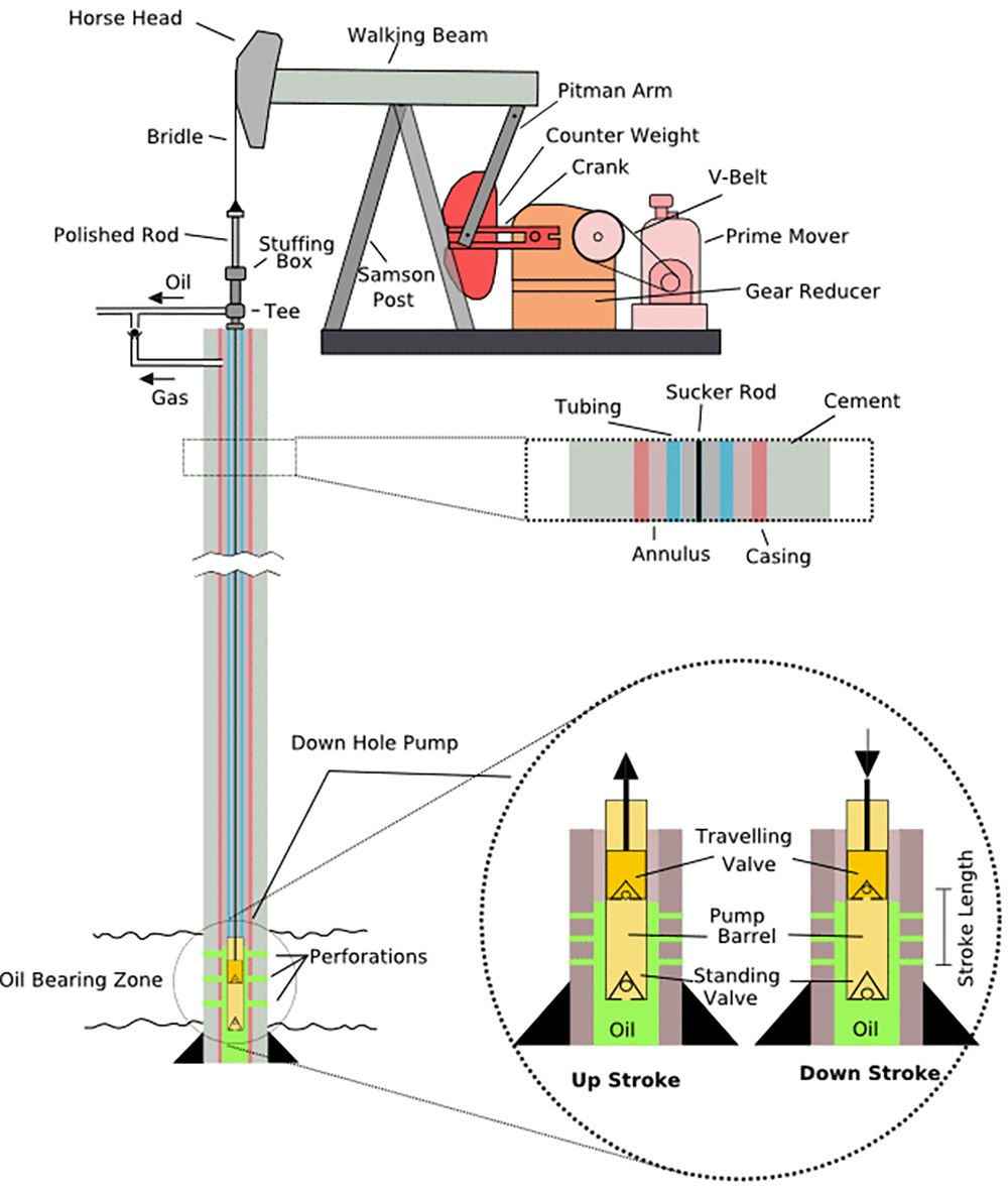 Page furthermore Tesla Coil Issue together with Electrical Wiring Diagram Symbols Pdf together with Liquid Sulfur Manufacturing Process Of Liquid Sulfur furthermore And Gate Schematic Symbol. on vacuum tube schematic symbol